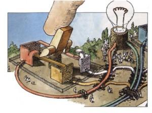 "Illustration from ""The New Way Things Work,"" David Macaulay. ©1998 David Macaulay. All rights reserved."